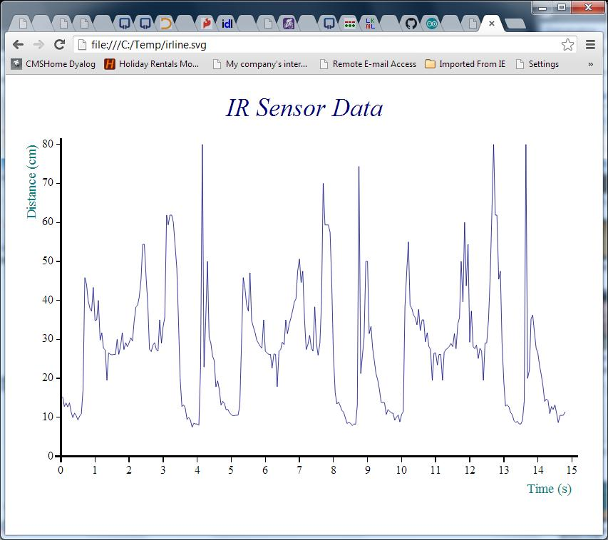 ir-sensor-data-raw