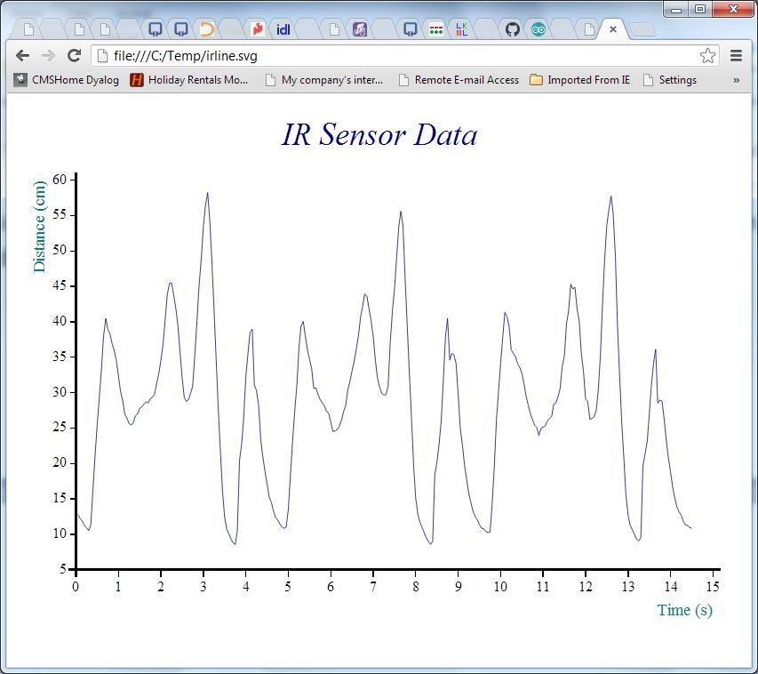 ir-sensor-data-smooth