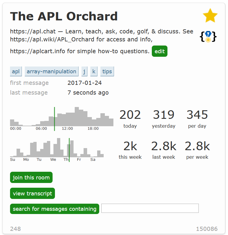 APL Orchard Stats
